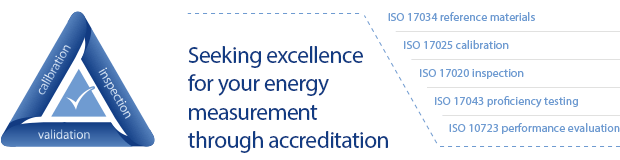 EffecTech accreditation triangle - 5 accreditations