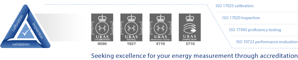 Seeking excellence for your energy measurement through accreditation